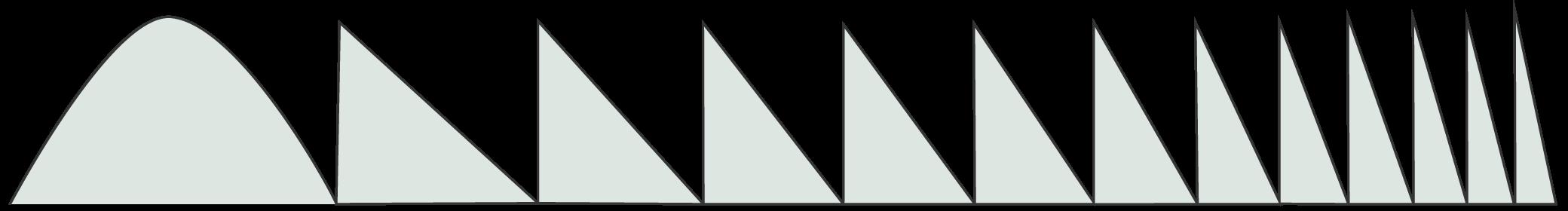 Profil multifokálnej šošovky 1. generácie