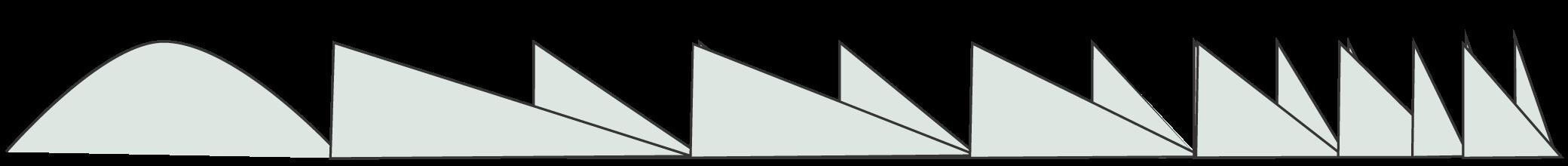 Profil trifokálnej šošovky 2. generácie