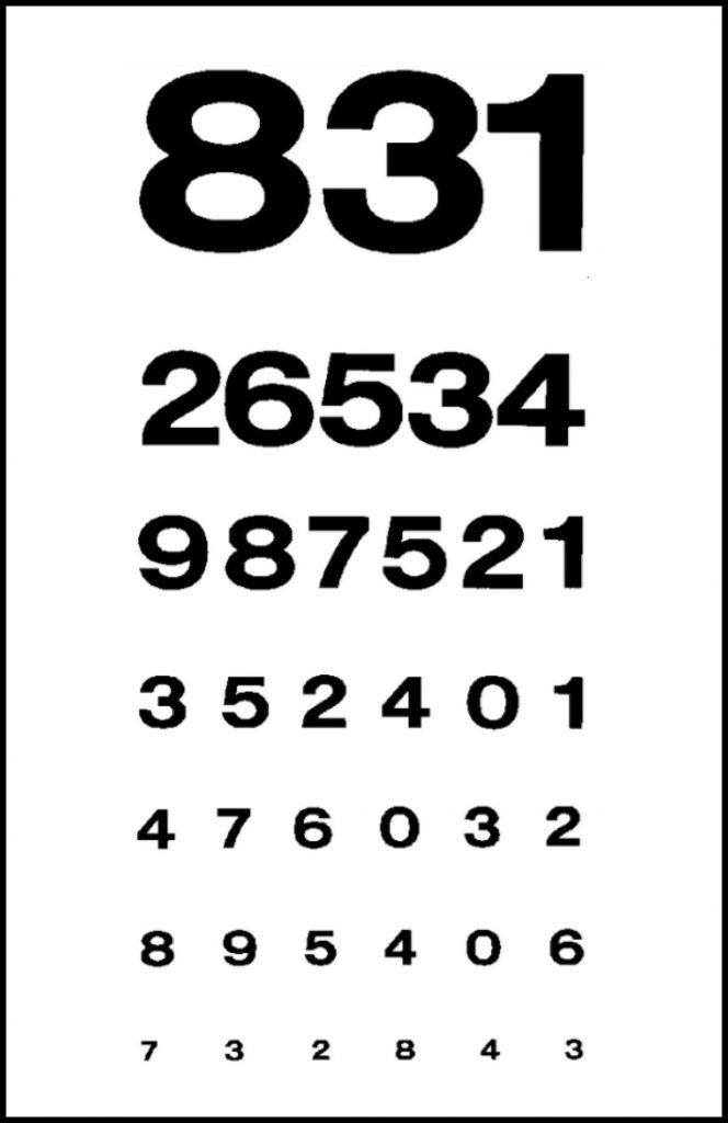 Ako odhaliť krátkozrakosť